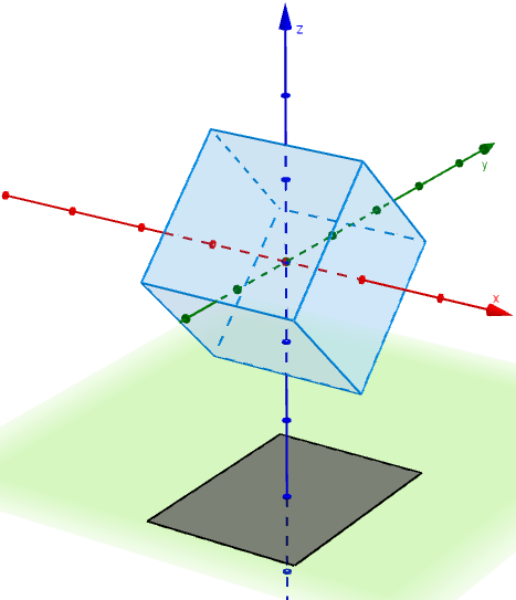 Cube rotated by 45 degrees about x-axis, producing rectangular shadow.