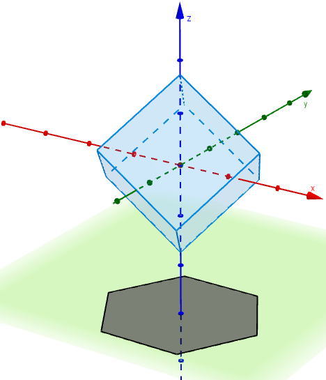 Cube rotated by 45 degrees about x-axis and arccos(root(2/3)), producing regular hexagon shadow.