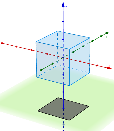 Cube with square shadow