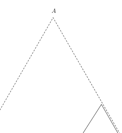 Zoom in on the corners of the shadow of the rotated tetrahedron inside an equilateral triangle of edge-length 1.