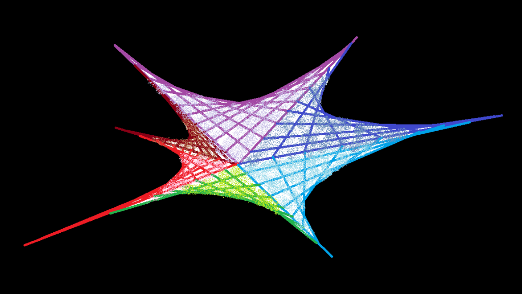 Sketchy parabolic envelopes in bright colours on a black background, using six spokes of different lengths and with different angles between them.