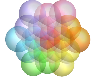 Transparent spheres in bright colours overlapping each other.