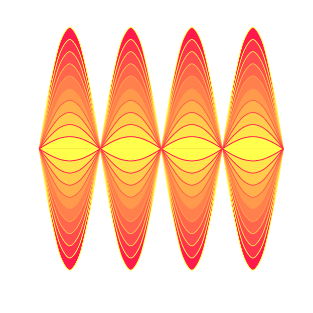 Image is made from sine waves multiplied by integer values between negative ten and ten. The colour goes from yellow in the centre, through orange, to red at the peaks. The negative multiples mean that it has both horizontal and vertical symmetry.